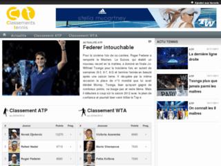 http://www.classements-tennis.com/
