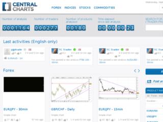 http://www.centralcharts.com/fr/